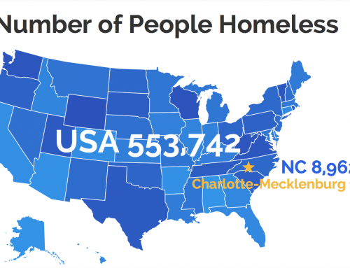 Point in Time Count | Charlotte, NC Fights Homelessness with an App
